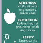 The Benefits of Breastfeeding
