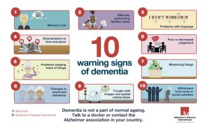 10 Warning Signs of Dementia