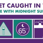 Don't Get Caught in the Cold – Winterize with Midnight Sun Home Care