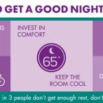 Sleep awareness week – the health benefits, how to do it